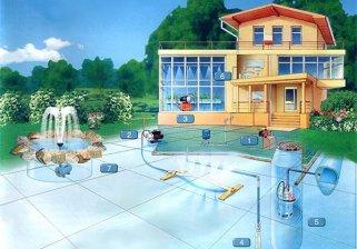 Варианты водоснабжения на загородном участке
